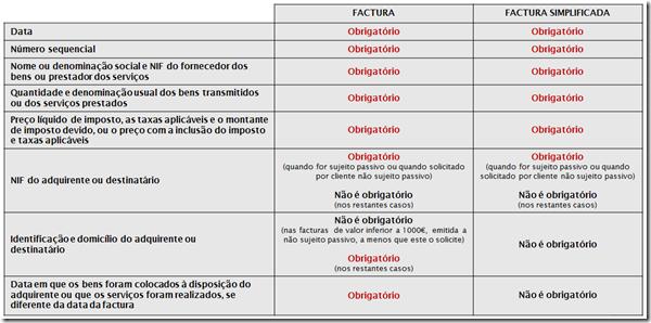 tabela_fact